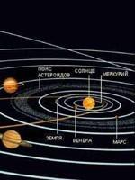Наша солнечная система представляет собой уникальный объект. Она совсем не похожа на другие планетные системы, в которых орбиты планет совсем не упорядочены так, как у нас. Подробнее см. сайт «Пища Ра»