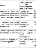 Цитаты М.Ю. Лермонтова для анализа