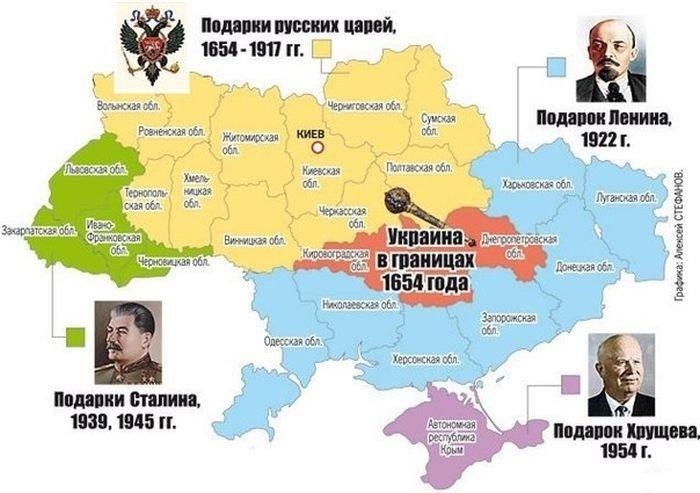 Самые обидные подарки Украине за 400 лет...
