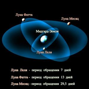 Русские изобретения – величайший вклад в мировую культуру