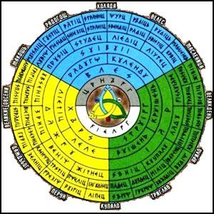 Календарные системы Европы