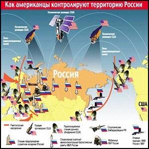 Украина – ахиллесова пята России