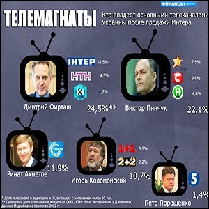 За что сражается Донбасс