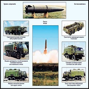 Искандер – один из самых совершенных ракетных комплексов в мире
