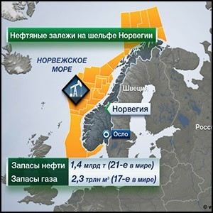 Альтернативы нефтегазовой России в Европе больше нет – поэтому майдан идёт в Москву