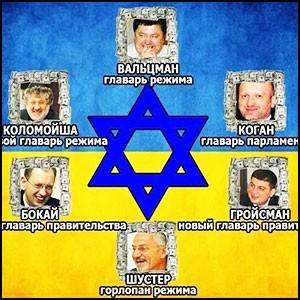 На Украине русофобство подогревается очень изобретательно