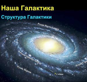 Мёртвые галактики или глупые астрономы?