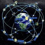 Орбитальная группировка ГЛОНАСС
