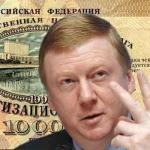 Как разваливали Россию приватизацией