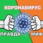Разоблачаем ложь о коронавирусе