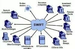 С помощь SWIFT финансовый кагал следит за всеми деньгами на планете