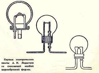 Электрическую лампу накаливания изобрели в России
