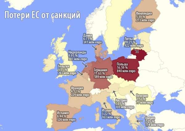 Европа очень хочет, чтобы Россия опять стала послушной и покорной