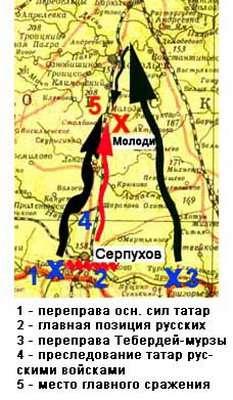 Запрещённая победа русского оружия