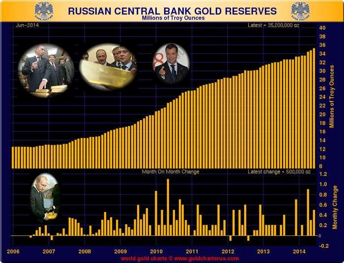 Владимир Путин жёстко борется с грабителями России