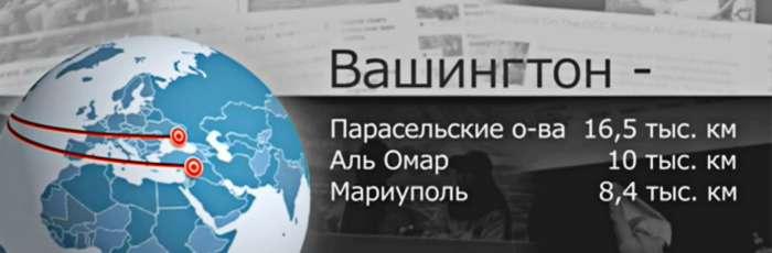 Украина – лишь часть паразитической системы планеты Земля