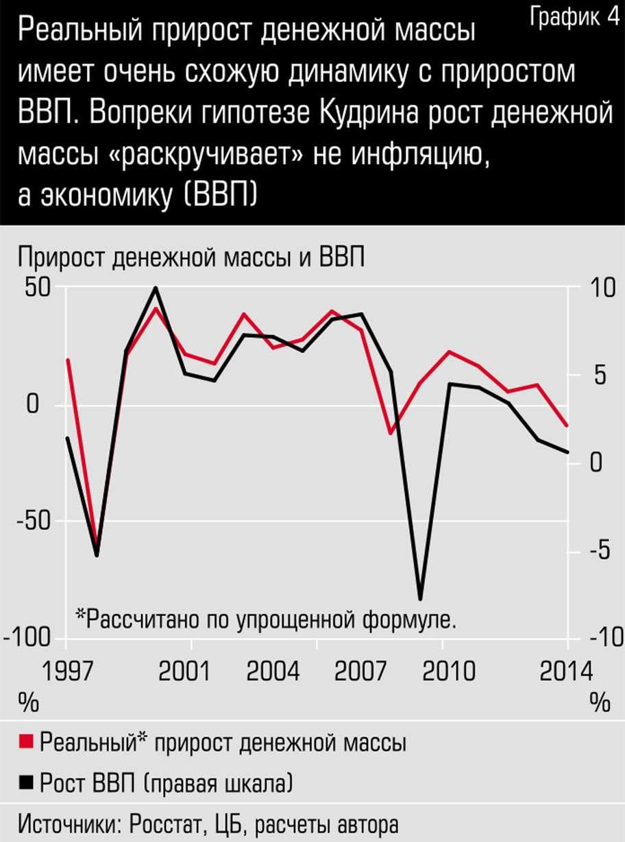 Безнаказанность российских чиновников позволяет им «ошибаться» годами