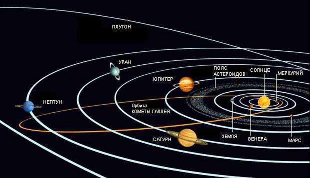 Наука не хочет знать. Часть 6. Как на Земле появился Человек?