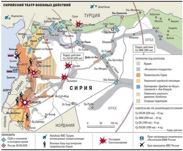Россия быстро наведёт порядок на Ближнем Востоке