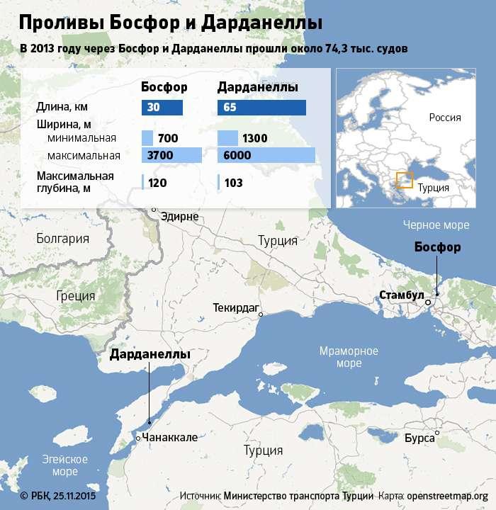 Турция много веков отчаянно враждует с Русью