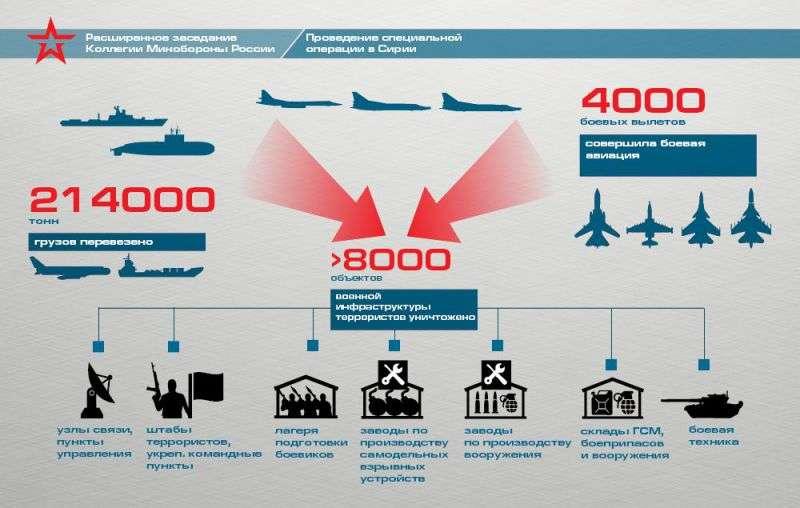 Сильная Армия и Флот – главная опора Руси