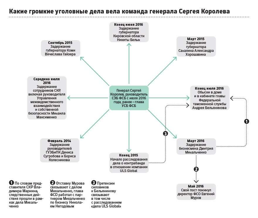 Президент Путин постепенно наводит порядок в стране