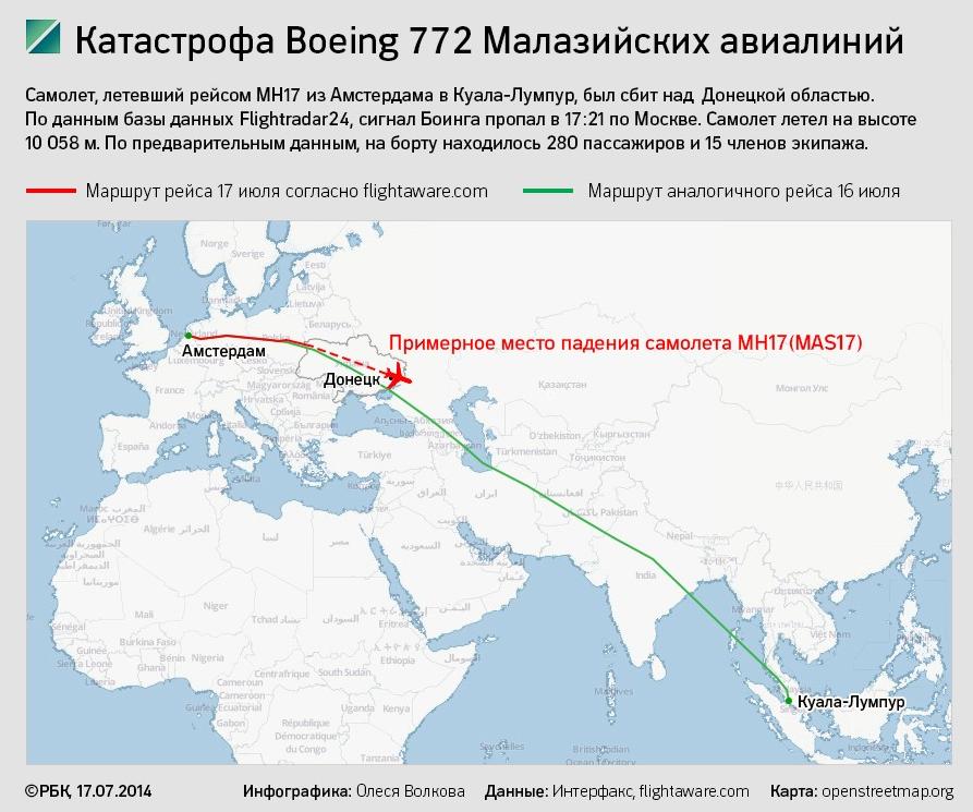 Инсценировка катастрофы Боинга МН17 (18+)