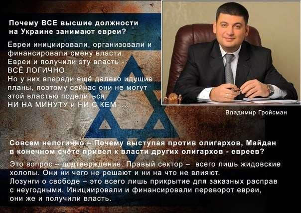 Массовая бандеризация Украины – это миф сионистов