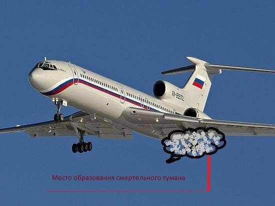 Диверсия на Ту-154 Сочи. Версии события