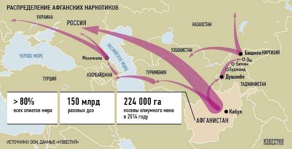 Паразитический Запад ведёт против России жестокую наркотическую войну