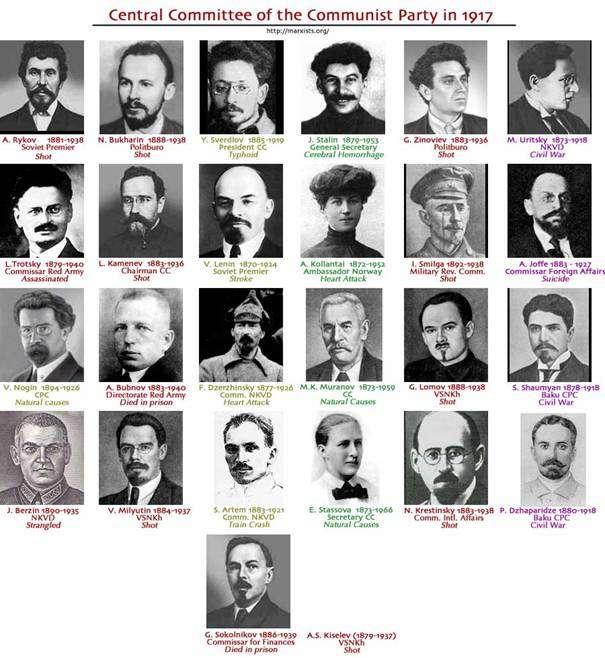 Евреи в мировой революции. О чём не принято говорить