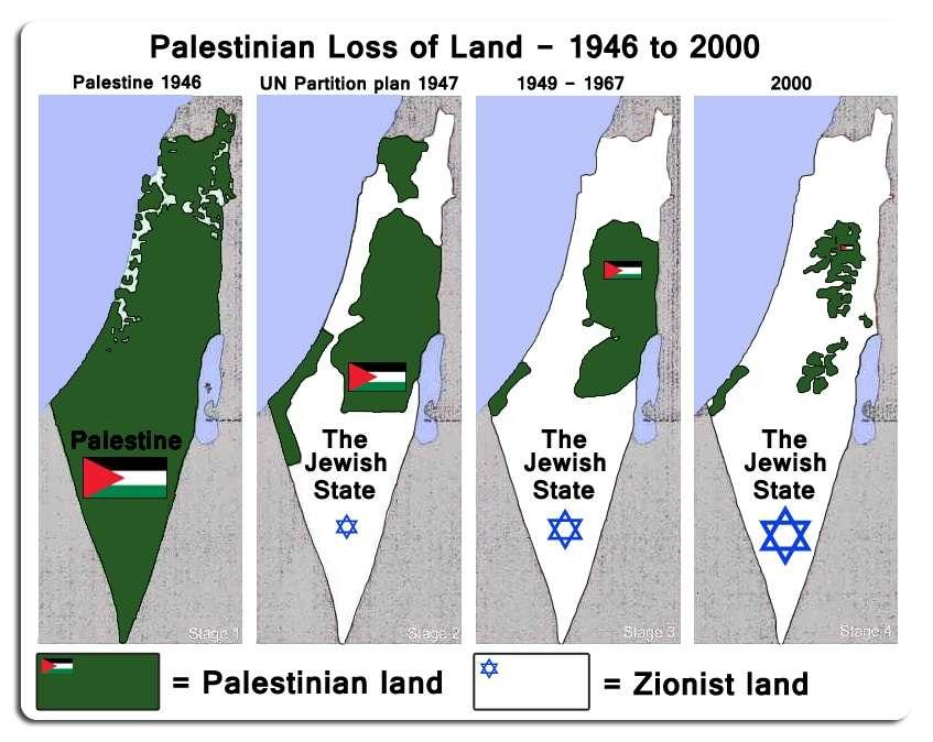 Еврейский народ – недавняя выдумка сионистов