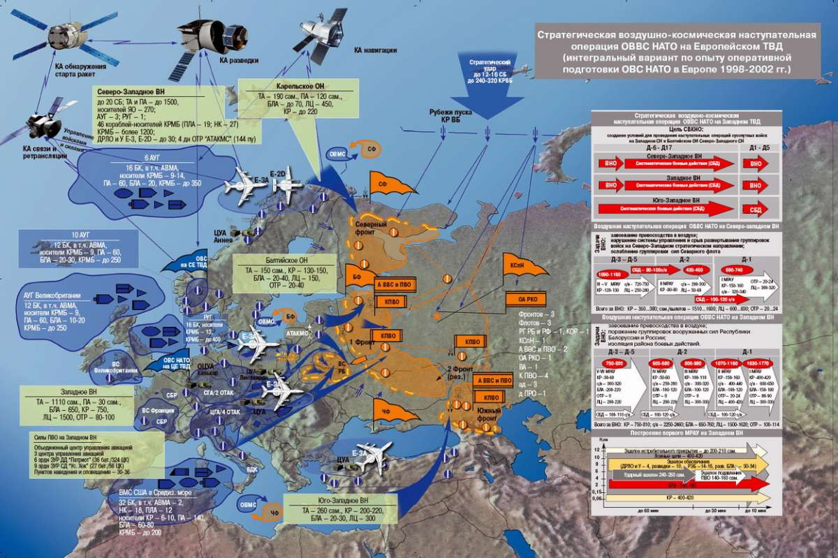 НАТО окружило Россию «петлёй анаконды» для окончательного решения русского вопроса
