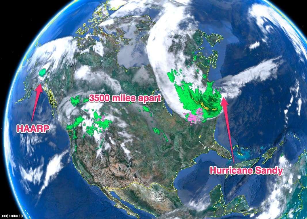Что такое HAARP и почему американские террористы никогда его не закроют