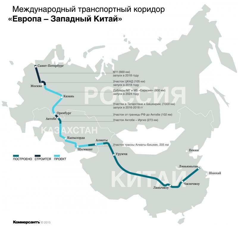 Шёлковый путь через Россию – новый суперпроект с «подводными камнями»
