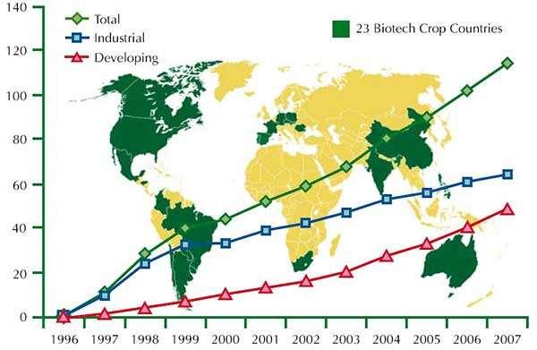 ГМО – биологическое оружие массового поражения, применяемое для сокращения населения height=399