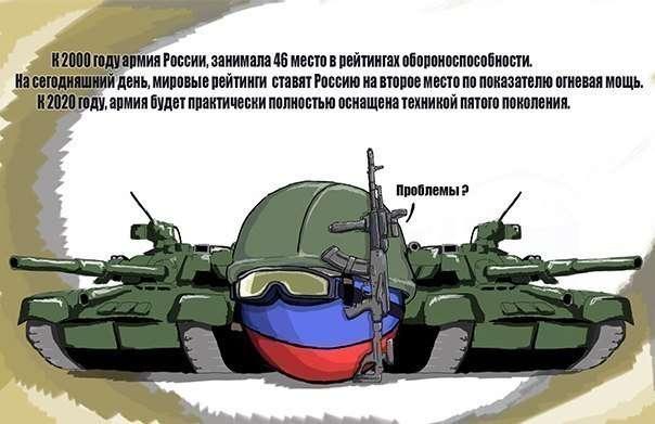 Переход России на военные рельсы – ответ и предупреждение Западу от Владимира Путина