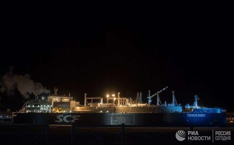 Нефтегазовое доминирование России
