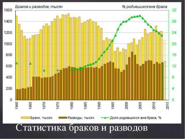 Кризис института отцовства грозит России непредсказуемыми последствиями