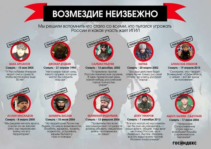 Хмеймим – Россия наказала виновных