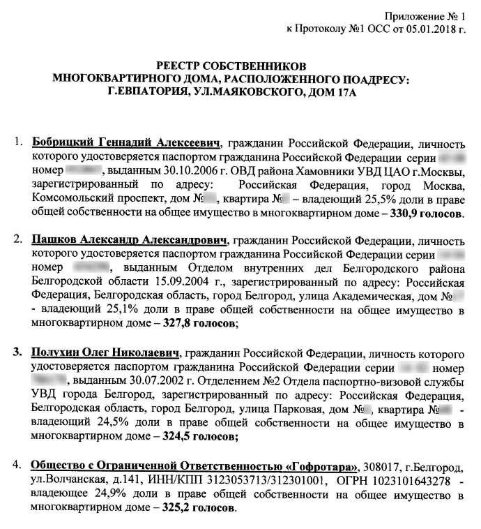 Евпатория и Белгород – побратимство городов, как ширма для реализации шкурных интересов чиновников