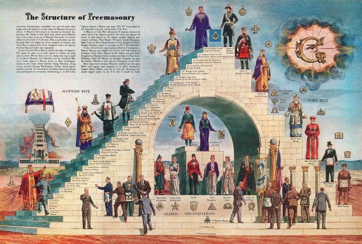 «Глубинное государство» и его закрытые транснациональные структуры