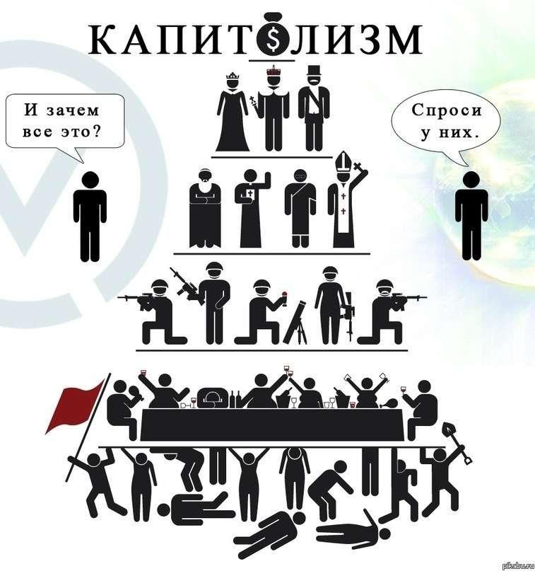 Крах капитализма и новый «водораздел» в мировой истории
