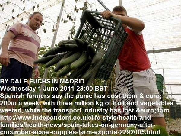 Транснациональные корпорации испытывают на европейцах биологическое оружие