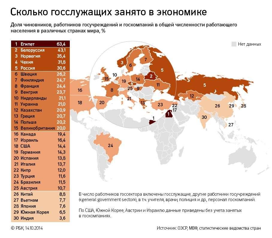 Попытка увидеть будущее Руси