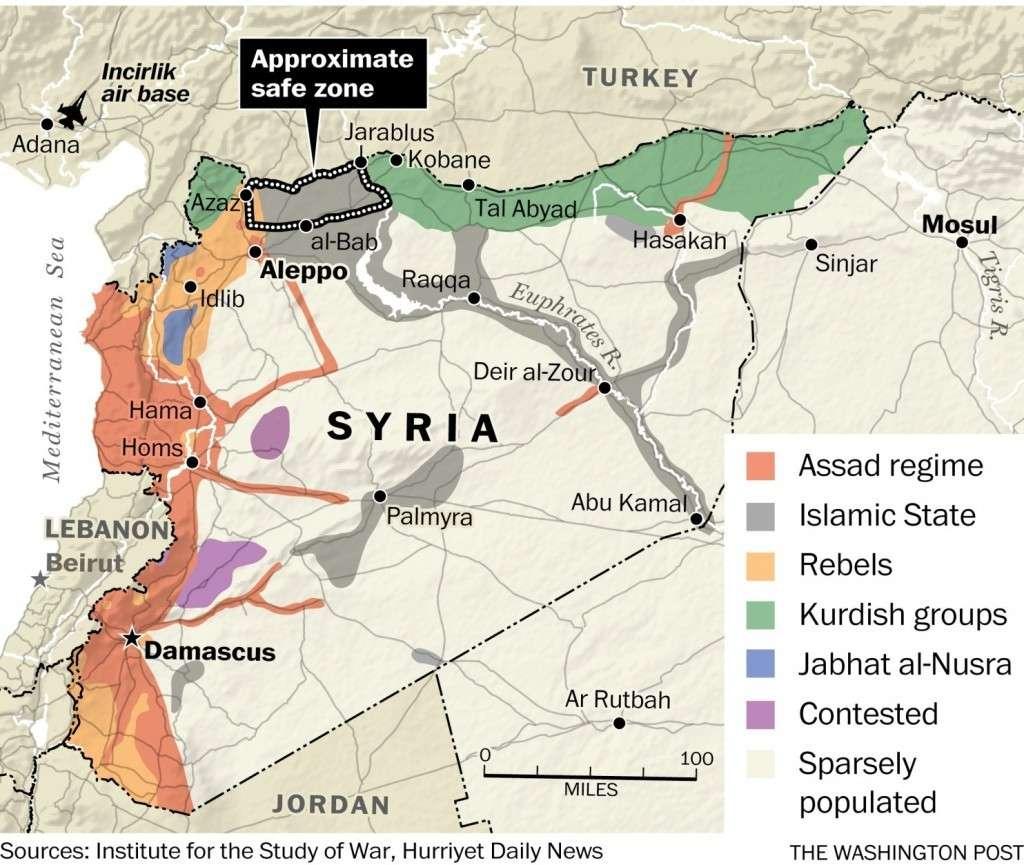 Сценарии войны России и Запада
