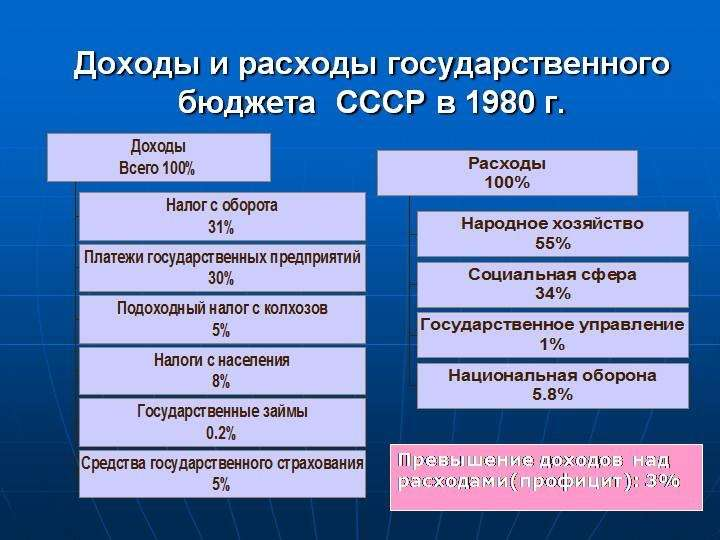 В России финансовая революция и борьба за экономический суверенитет выходят на новый качественный уровень