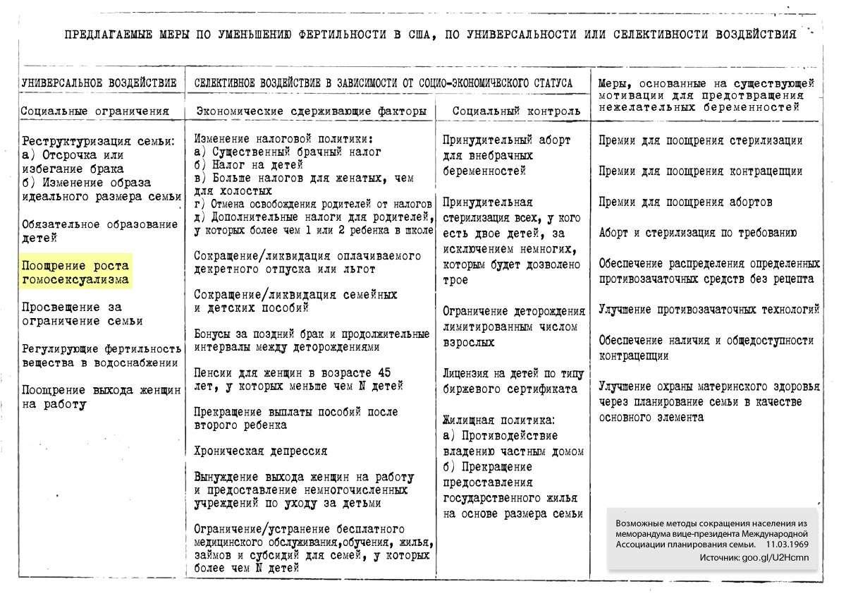 Демографическая политика России, навязываемая нам западными «просветителями», – это настоящий геноцид