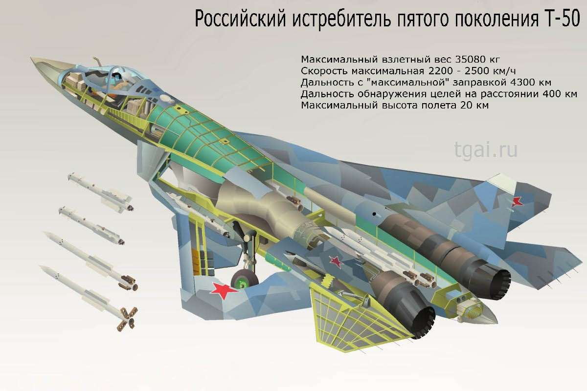 Возрождение авиационной промышленности