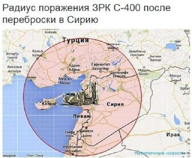 Почему Россия не отвечает на удары США и Израиля по Сирии?